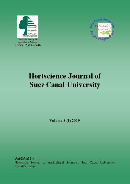 Hortscience Journal of Suez Canal University